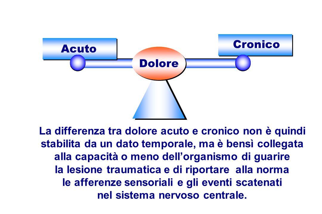La differenza tra dolore acuto e cronico non è quindi stabilita da un dato temporale, ma è bensì collegata alla capacità o meno dellorganismo di guari