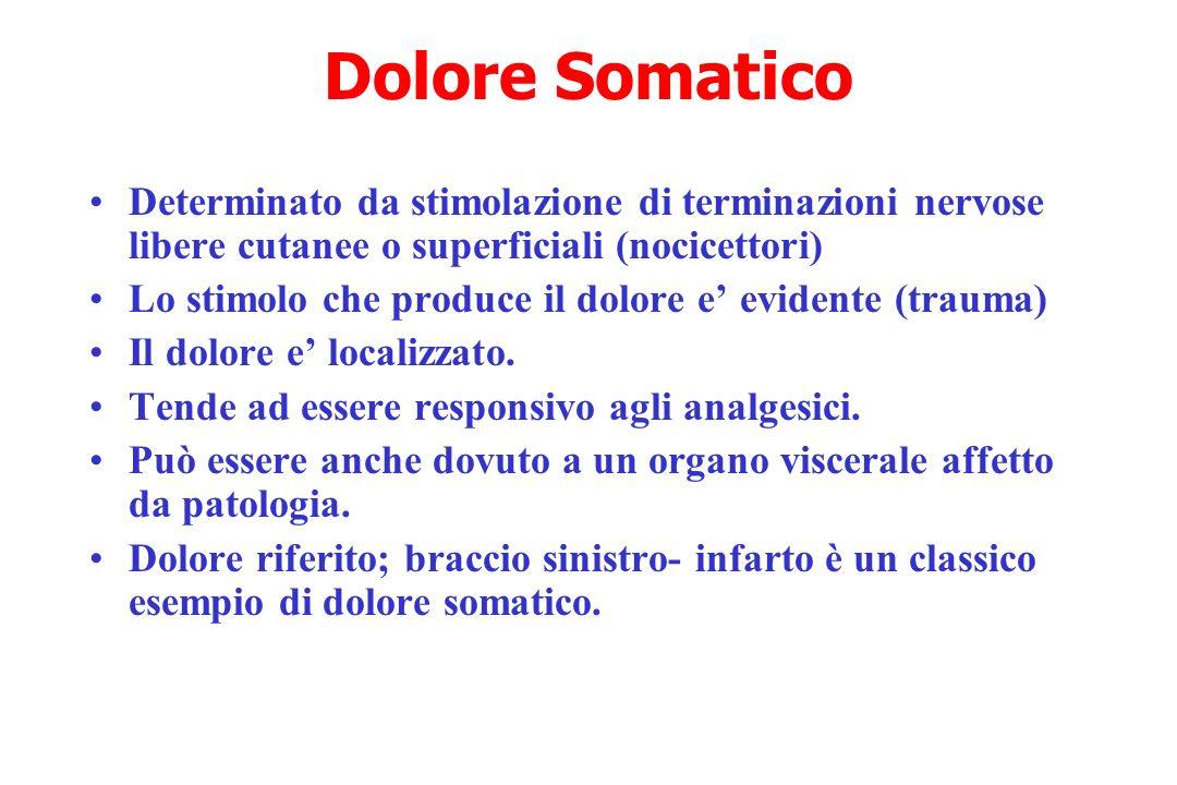 Dolore Somatico Determinato da stimolazione di terminazioni nervose libere cutanee o superficiali (nocicettori) Lo stimolo che produce il dolore e evi