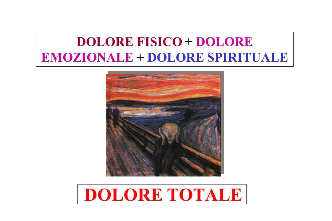 DOLORE TOTALE DOLORE FISICO + DOLORE EMOZIONALE + DOLORE SPIRITUALE
