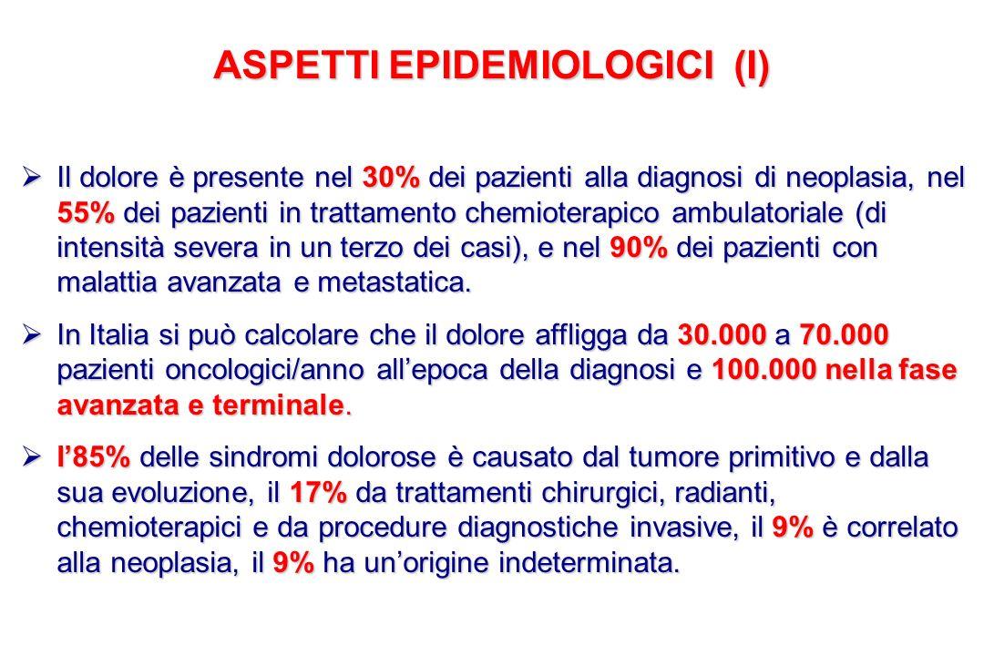 ASPETTI EPIDEMIOLOGICI (I) Il dolore è presente nel 30% dei pazienti alla diagnosi di neoplasia, nel 55% dei pazienti in trattamento chemioterapico am