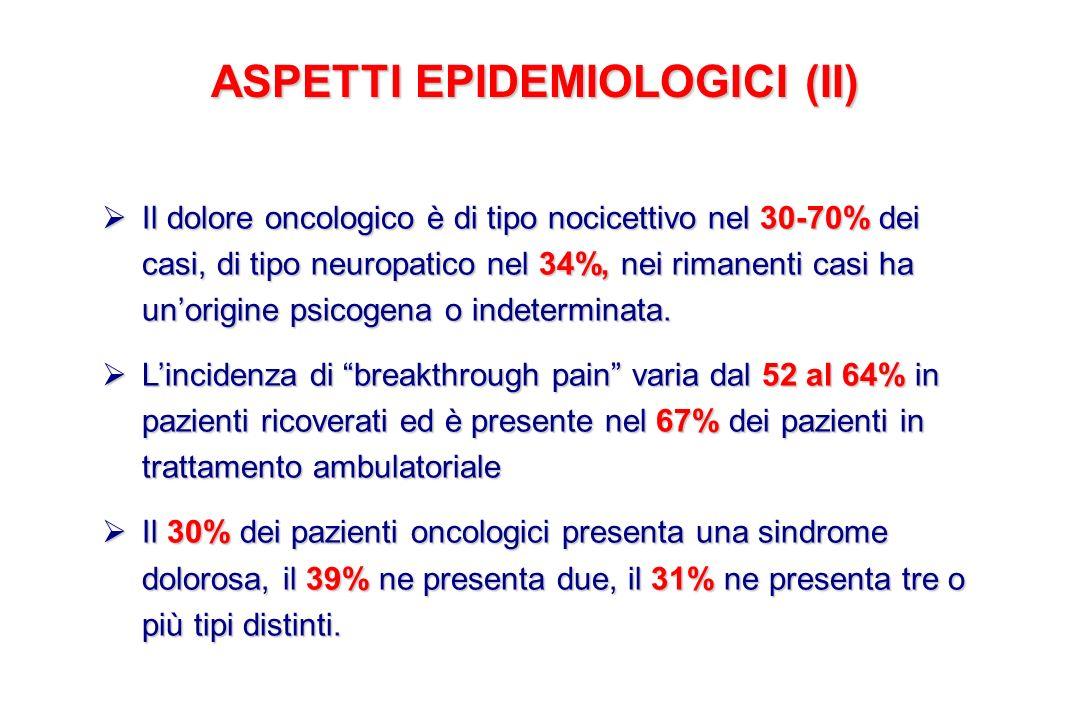 ASPETTI EPIDEMIOLOGICI (II) Il dolore oncologico è di tipo nocicettivo nel 30-70% dei casi, di tipo neuropatico nel 34%, nei rimanenti casi ha unorigi