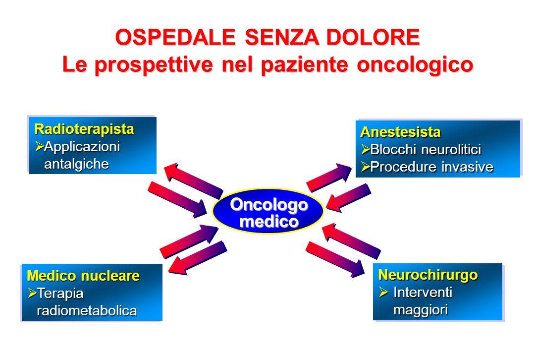 Radioterapista Applicazioni antalgiche Applicazioni antalgicheRadioterapista Oncologo medico Medico nucleare Terapia radiometabolica Terapia radiometa