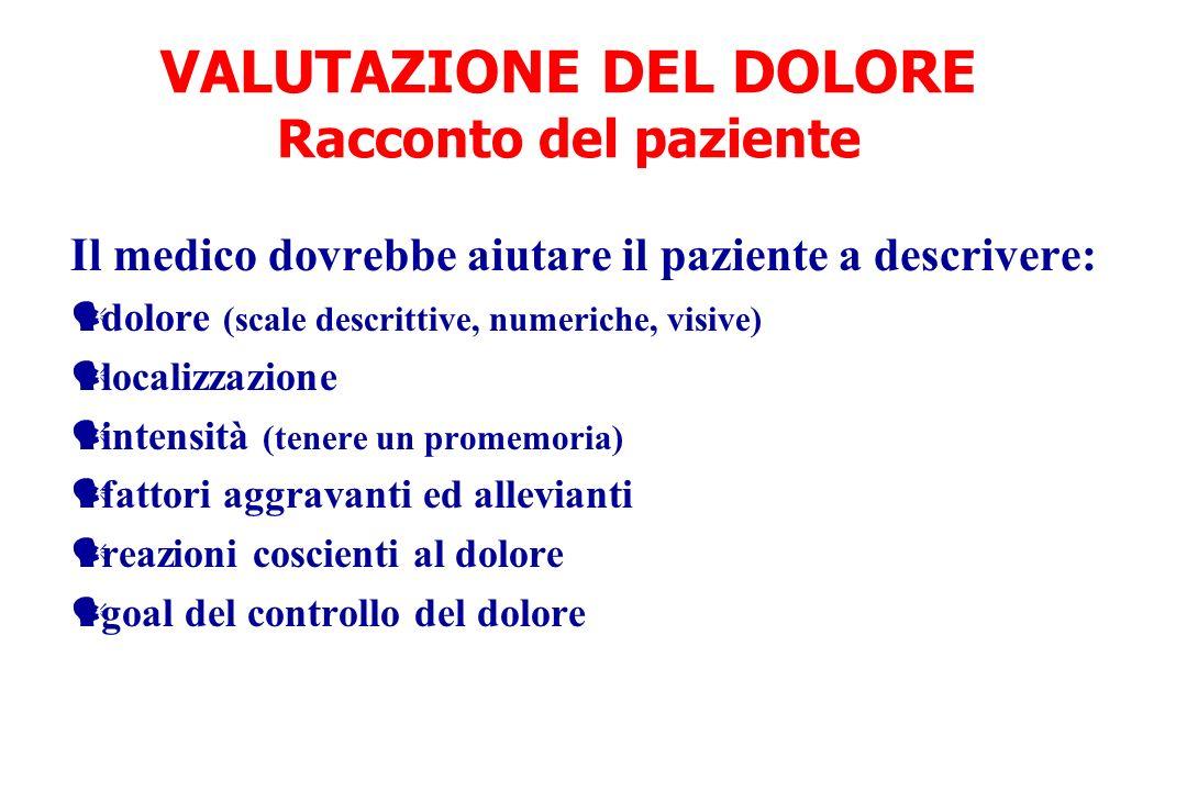 VALUTAZIONE DEL DOLORE Racconto del paziente Il medico dovrebbe aiutare il paziente a descrivere: dolore (scale descrittive, numeriche, visive) locali