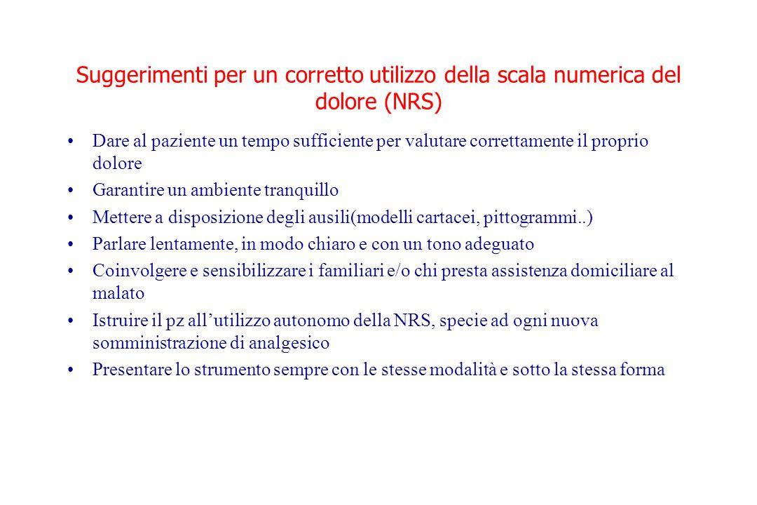 Suggerimenti per un corretto utilizzo della scala numerica del dolore (NRS) Dare al paziente un tempo sufficiente per valutare correttamente il propri