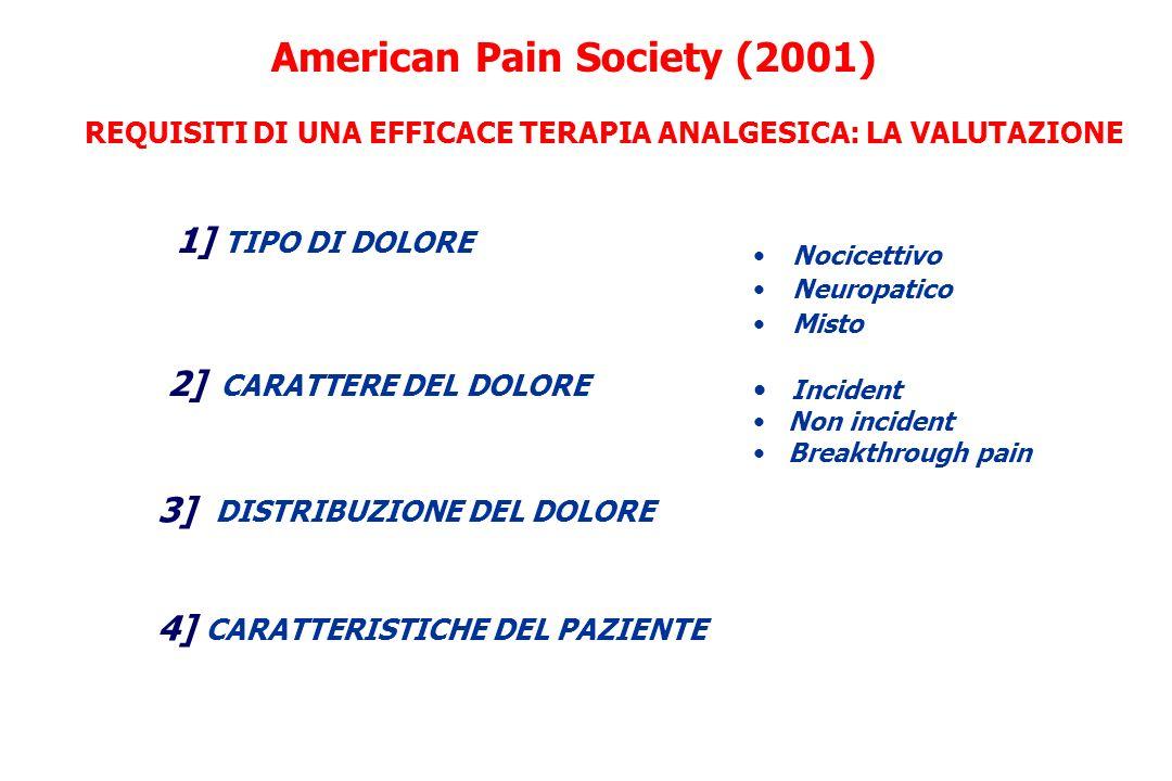 VALUTAZIONE DEL DOLORE Racconto del paziente Il medico dovrebbe aiutare il paziente a descrivere: dolore (scale descrittive, numeriche, visive) localizzazione intensità (tenere un promemoria) fattori aggravanti ed allevianti reazioni coscienti al dolore goal del controllo del dolore