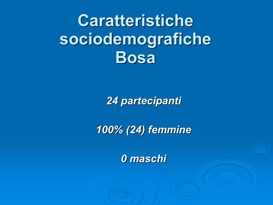 Caratteristiche sociodemografiche Bosa 24 partecipanti 100% (24) femmine 0 maschi