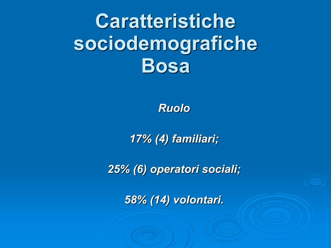 Caratteristiche sociodemografiche Bosa Ruolo 17% (4) familiari; 25% (6) operatori sociali; 58% (14) volontari.