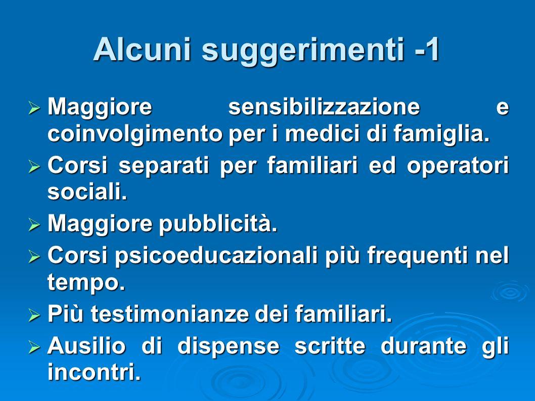 Alcuni suggerimenti -1 Maggiore sensibilizzazione e coinvolgimento per i medici di famiglia. Maggiore sensibilizzazione e coinvolgimento per i medici