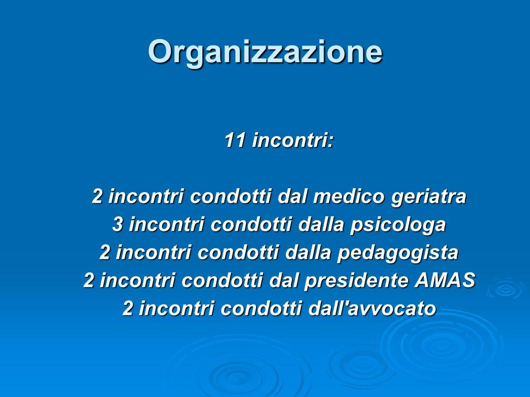 Organizzazione 11 incontri: 2 incontri condotti dal medico geriatra 3 incontri condotti dalla psicologa 2 incontri condotti dalla pedagogista 2 incont