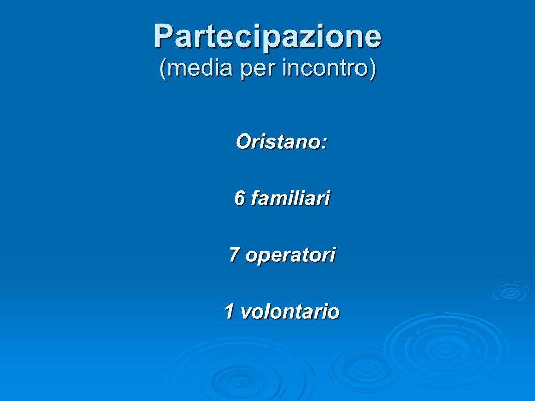 Partecipazione (media per incontro) Oristano: 6 familiari 7 operatori 1 volontario