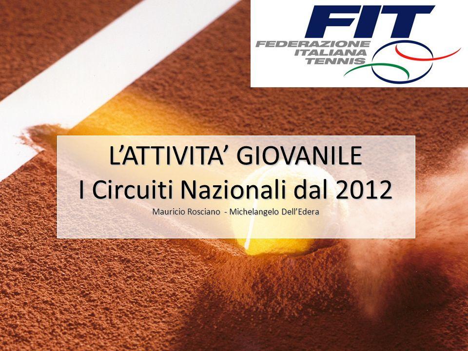 LATTIVITA GIOVANILE I Circuiti Nazionali dal 2012 Mauricio Rosciano - Michelangelo DellEdera