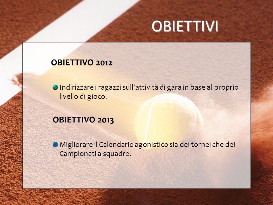 OBIETTIVO 2012 Indirizzare i ragazzi sullattività di gara in base al proprio livello di gioco.