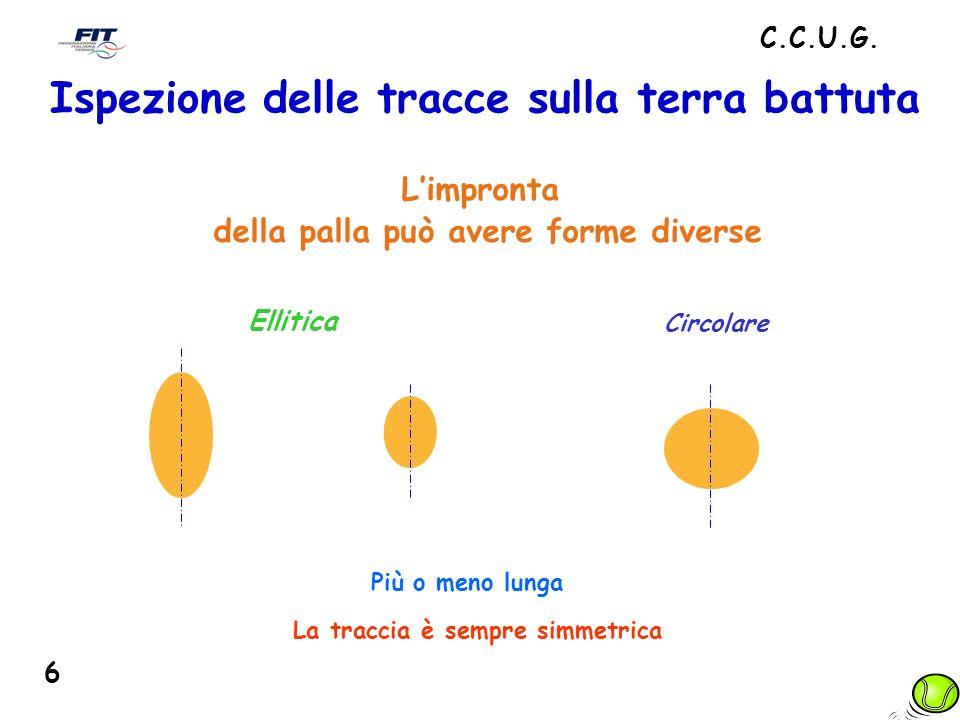 Limpronta della palla può avere forme diverse La traccia è sempre simmetrica Circolare Ellitica Più o meno lunga Ispezione delle tracce sulla terra battuta C.C.U.G.