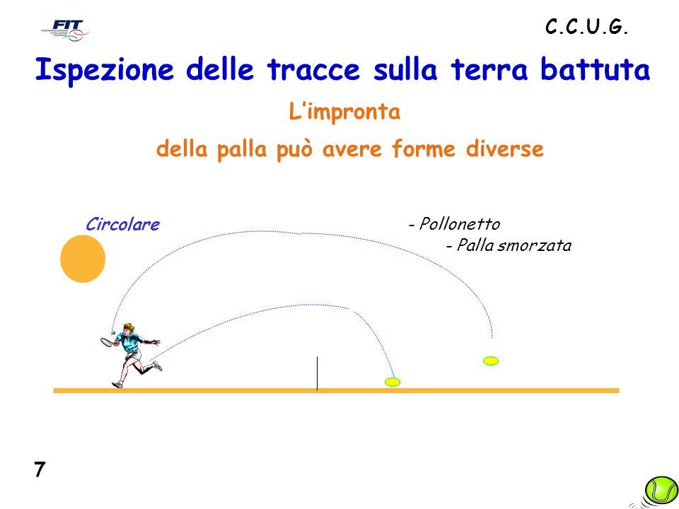 Circolare- Pollonetto - Palla smorzata Ispezione delle tracce sulla terra battuta Limpronta della palla può avere forme diverse C.C.U.G.