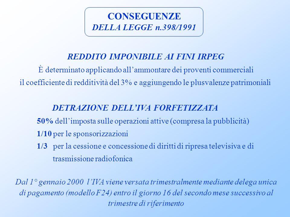 CONSEGUENZE DELLA LEGGE n.398/1991 REDDITO IMPONIBILE AI FINI IRPEG È determinato applicando allammontare dei proventi commerciali il coefficiente di redditività del 3% e aggiungendo le plusvalenze patrimoniali DETRAZIONE DELLIVA FORFETIZZATA 50% dellimposta sulle operazioni attive (compresa la pubblicità) 1/10 per le sponsorizzazioni 1/3 per la cessione e concessione di diritti di ripresa televisiva e di trasmissione radiofonica Dal 1° gennaio 2000 lIVA viene versata trimestralmente mediante delega unica di pagamento (modello F24) entro il giorno 16 del secondo mese successivo al trimestre di riferimento