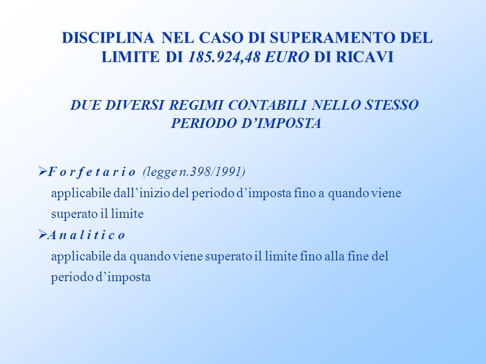 DISCIPLINA NEL CASO DI SUPERAMENTO DEL LIMITE DI 185.924,48 EURO DI RICAVI DUE DIVERSI REGIMI CONTABILI NELLO STESSO PERIODO DIMPOSTA F o r f e t a r i o (legge n.398/1991) applicabile dallinizio del periodo dimposta fino a quando viene superato il limite A n a l i t i c o applicabile da quando viene superato il limite fino alla fine del periodo dimposta