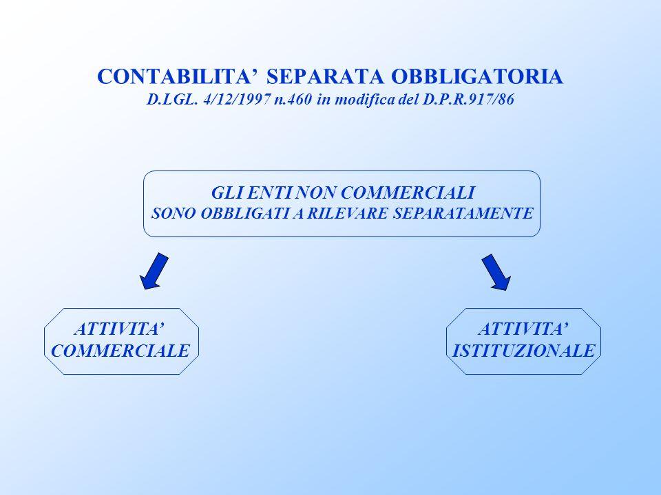 CONTABILITA SEPARATA OBBLIGATORIA D.LGL.