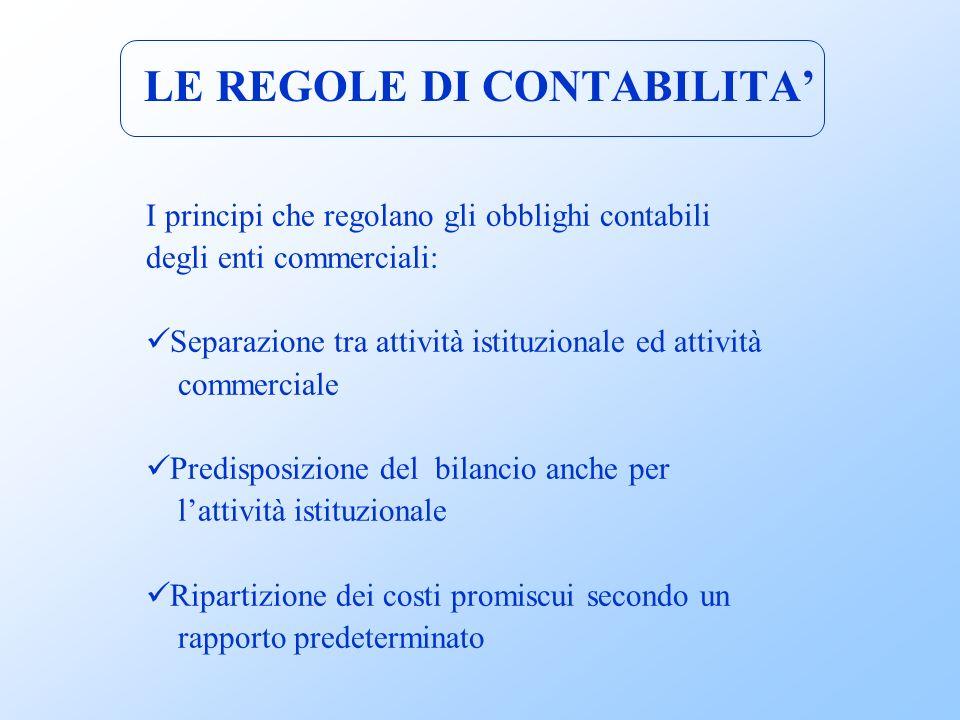 RELAZIONE DI MISSIONE (O RELAZIONE MORALE) ART.2428 c.c.