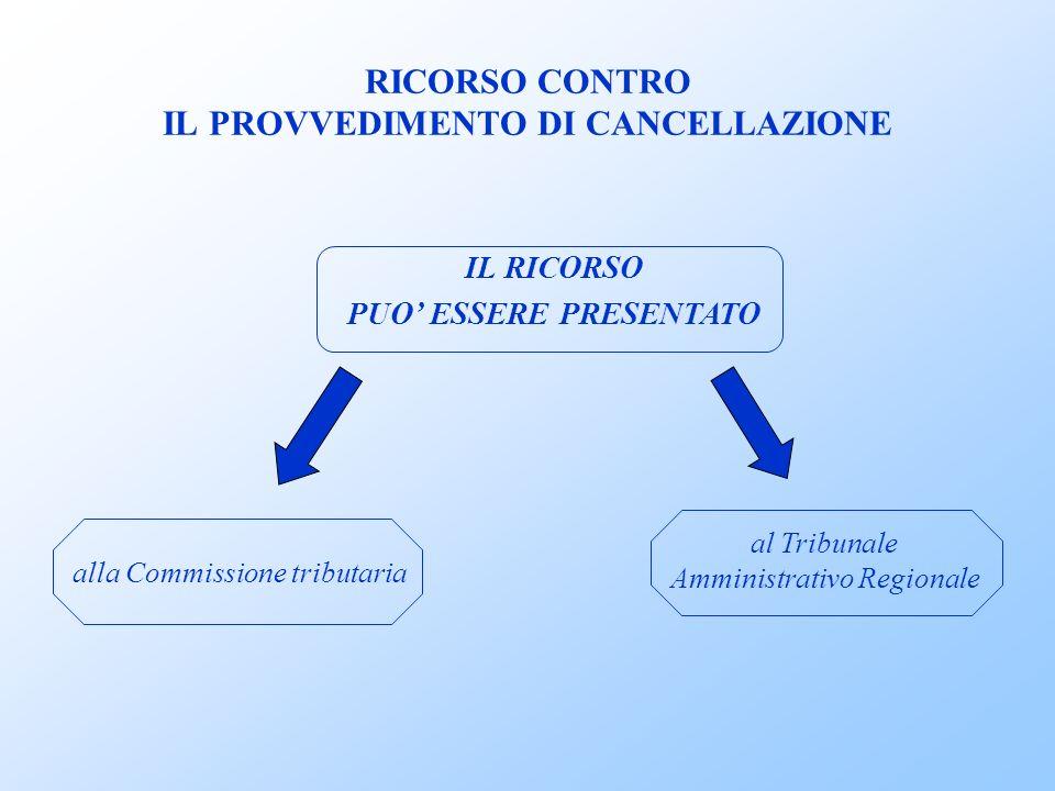 RICORSO CONTRO IL PROVVEDIMENTO DI CANCELLAZIONE IL RICORSO PUO ESSERE PRESENTATO alla Commissione tributaria al Tribunale Amministrativo Regionale