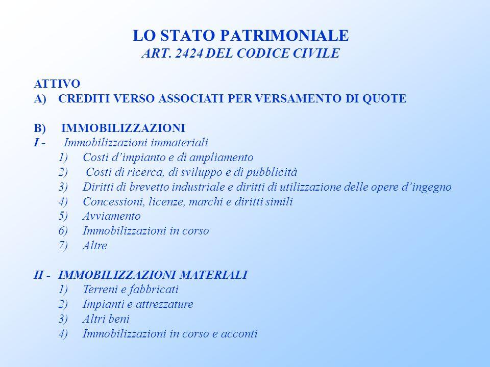 LO STATO PATRIMONIALE ART.