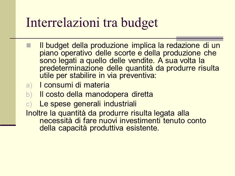 Interrelazioni tra budget Il budget della produzione implica la redazione di un piano operativo delle scorte e della produzione che sono legati a quello delle vendite.
