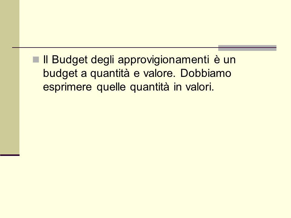 Il Budget degli approvigionamenti è un budget a quantità e valore.