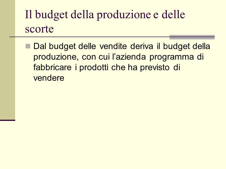 Il budget della produzione e delle scorte Dal budget delle vendite deriva il budget della produzione, con cui lazienda programma di fabbricare i prodotti che ha previsto di vendere