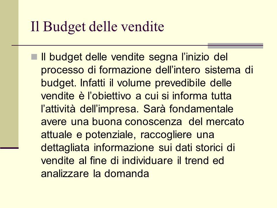 Il Budget delle vendite Il budget delle vendite segna linizio del processo di formazione dellintero sistema di budget. Infatti il volume prevedibile d