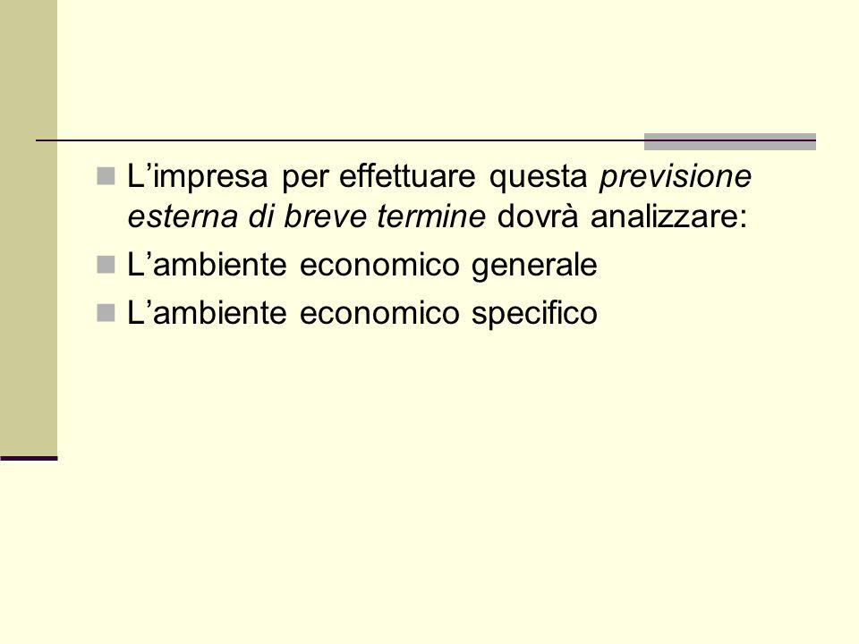 Limpresa per effettuare questa previsione esterna di breve termine dovrà analizzare: Lambiente economico generale Lambiente economico specifico