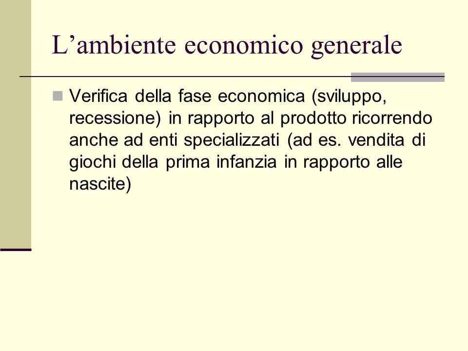 Lambiente economico generale Verifica della fase economica (sviluppo, recessione) in rapporto al prodotto ricorrendo anche ad enti specializzati (ad e