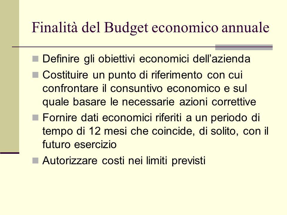 Finalità del Budget economico annuale Definire gli obiettivi economici dellazienda Costituire un punto di riferimento con cui confrontare il consuntiv