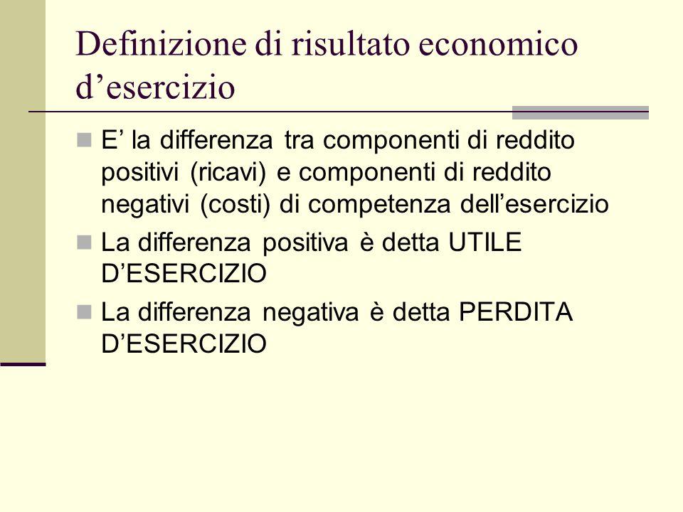Definizione di risultato economico desercizio E la differenza tra componenti di reddito positivi (ricavi) e componenti di reddito negativi (costi) di