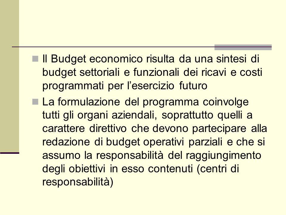 Il Budget economico risulta da una sintesi di budget settoriali e funzionali dei ricavi e costi programmati per lesercizio futuro La formulazione del