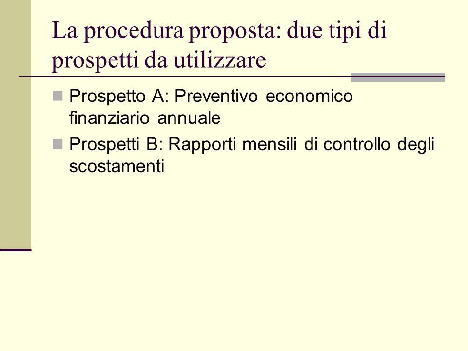 La procedura proposta: due tipi di prospetti da utilizzare Prospetto A: Preventivo economico finanziario annuale Prospetti B: Rapporti mensili di controllo degli scostamenti