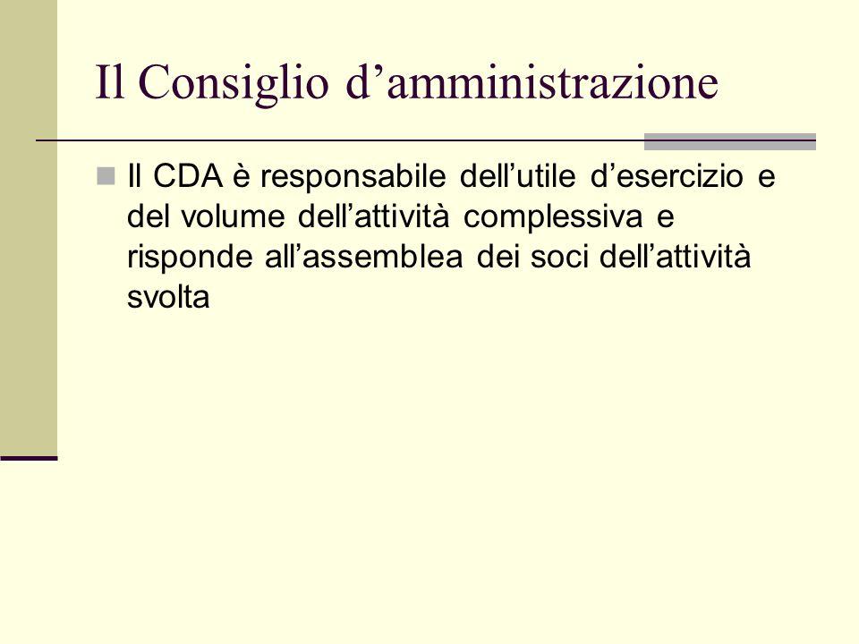Il Consiglio damministrazione Il CDA è responsabile dellutile desercizio e del volume dellattività complessiva e risponde allassemblea dei soci dellattività svolta