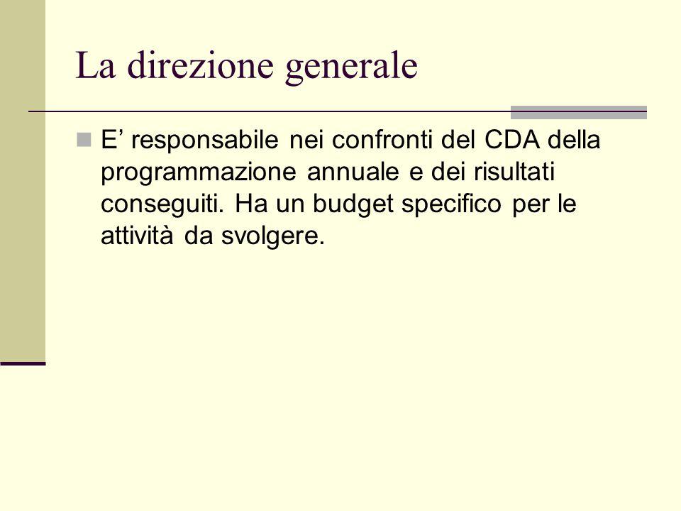 La direzione generale E responsabile nei confronti del CDA della programmazione annuale e dei risultati conseguiti.