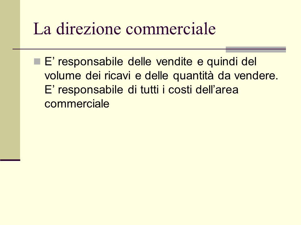 La direzione commerciale E responsabile delle vendite e quindi del volume dei ricavi e delle quantità da vendere.