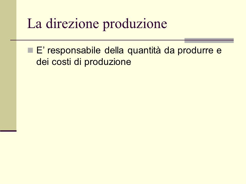 La direzione produzione E responsabile della quantità da produrre e dei costi di produzione