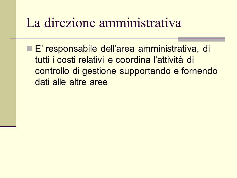 La direzione amministrativa E responsabile dellarea amministrativa, di tutti i costi relativi e coordina lattività di controllo di gestione supportando e fornendo dati alle altre aree