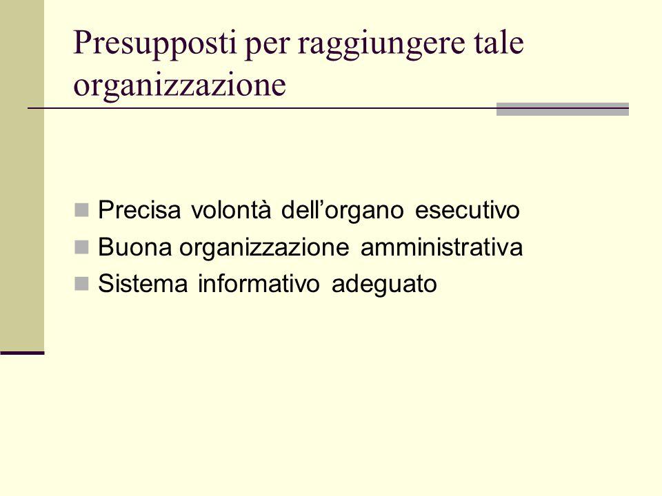 Presupposti per raggiungere tale organizzazione Precisa volontà dellorgano esecutivo Buona organizzazione amministrativa Sistema informativo adeguato