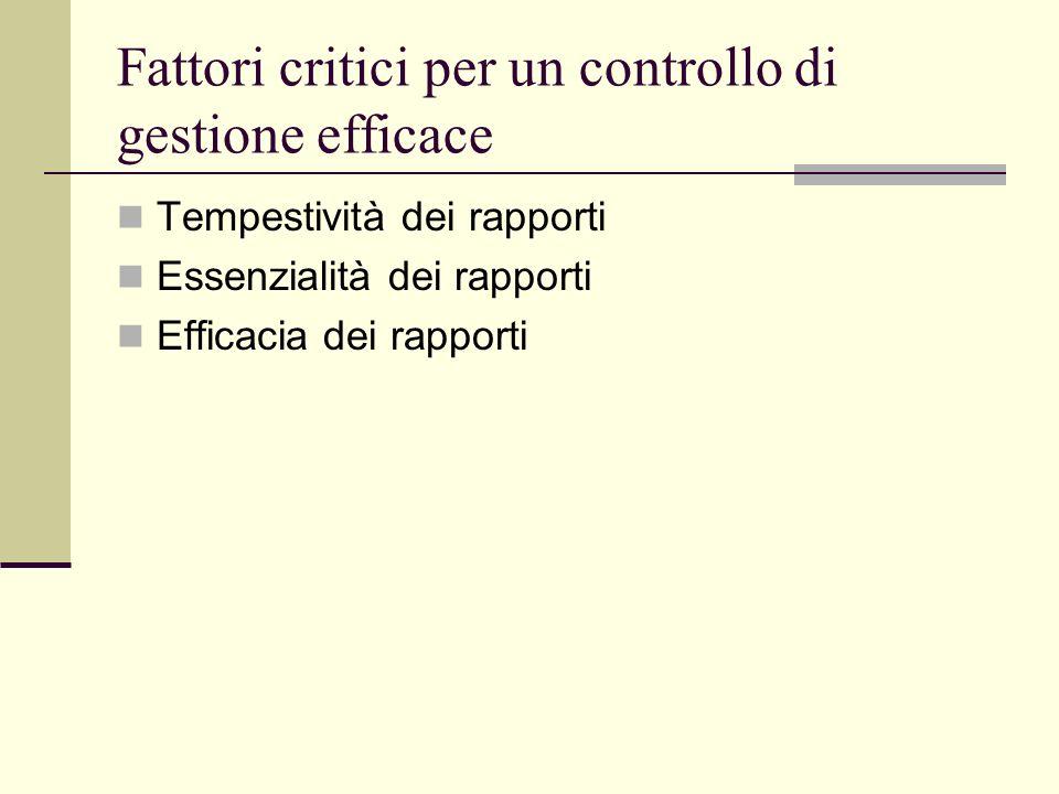 Fattori critici per un controllo di gestione efficace Tempestività dei rapporti Essenzialità dei rapporti Efficacia dei rapporti