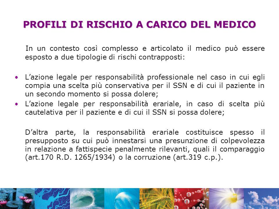 Nome file - 16 - PROFILI DI RISCHIO A CARICO DEL MEDICO In un contesto così complesso e articolato il medico può essere esposto a due tipologie di ris
