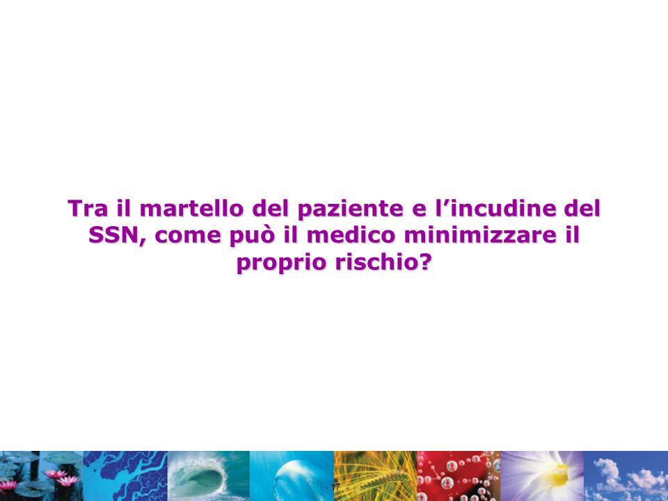 Nome file - 17 - Tra il martello del paziente e lincudine del SSN, come può il medico minimizzare il proprio rischio?