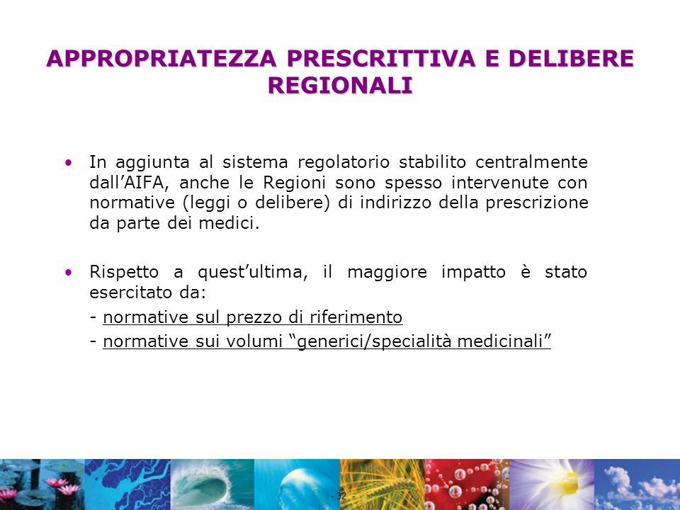 Nome file - 32 - APPROPRIATEZZA PRESCRITTIVA E DELIBERE REGIONALI In aggiunta al sistema regolatorio stabilito centralmente dallAIFA, anche le Regioni