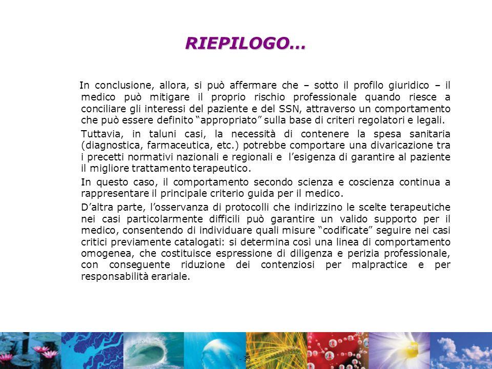 Nome file - 35 - RIEPILOGO… In conclusione, allora, si può affermare che – sotto il profilo giuridico – il medico può mitigare il proprio rischio prof