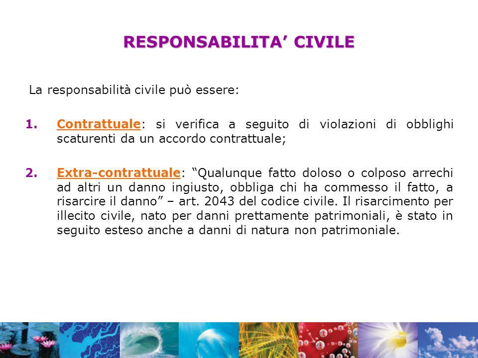 Nome file - 4 - RESPONSABILITA CIVILE La responsabilità civile può essere: 1.Contrattuale: si verifica a seguito di violazioni di obblighi scaturenti