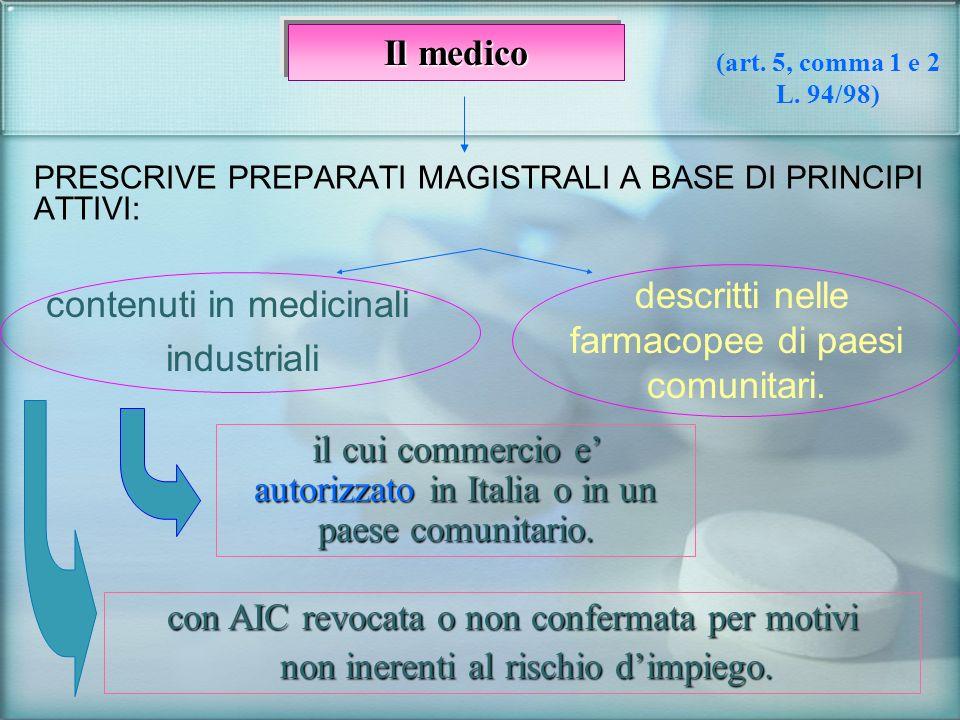 PRESCRIVE PREPARATI MAGISTRALI A BASE DI PRINCIPI ATTIVI: contenuti in medicinali industriali descritti nelle farmacopee di paesi comunitari. con AIC