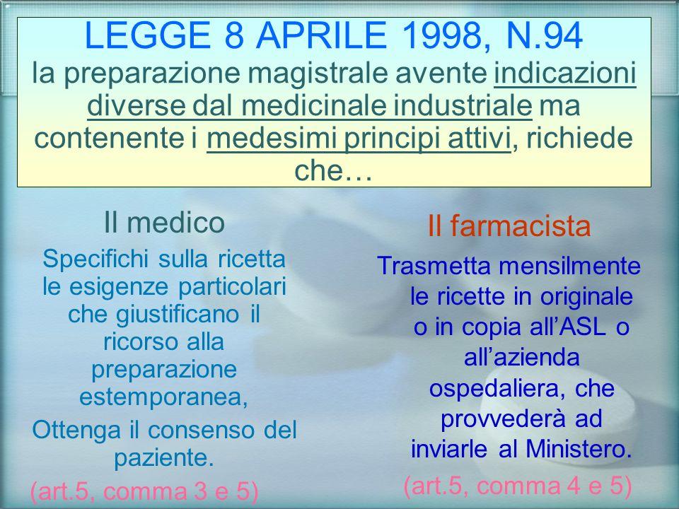 LEGGE 8 APRILE 1998, N.94 la preparazione magistrale avente indicazioni diverse dal medicinale industriale ma contenente i medesimi principi attivi, r