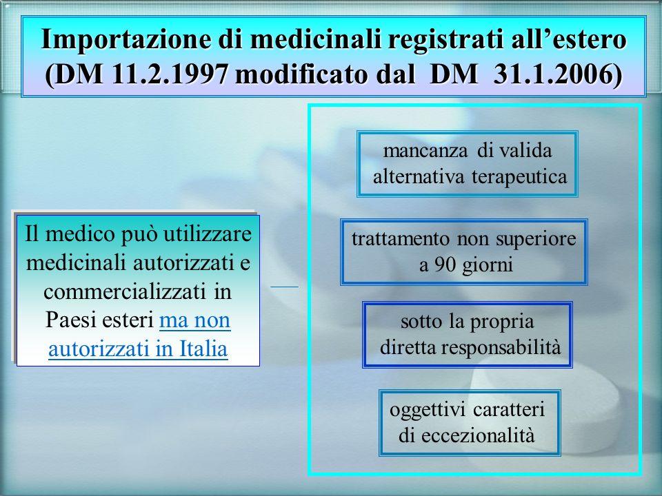 Importazione di medicinali registrati allestero (DM 11.2.1997 modificato dal DM 31.1.2006) Il medico può utilizzare medicinali autorizzati e commercia