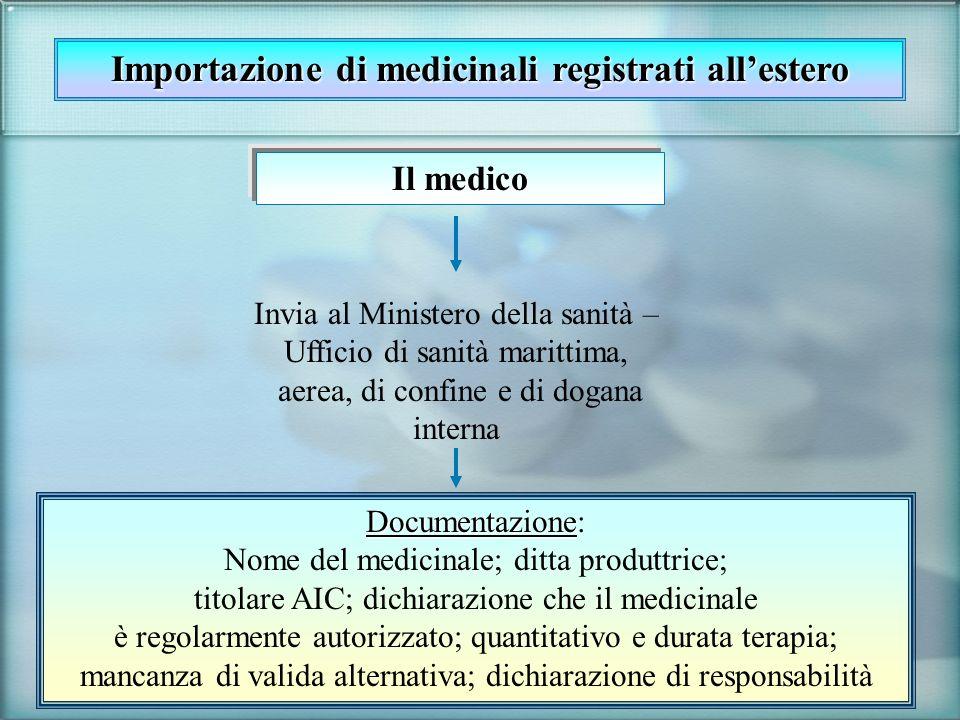 Importazione di medicinali registrati allestero Il medico Invia al Ministero della sanità – Ufficio di sanità marittima, aerea, di confine e di dogana